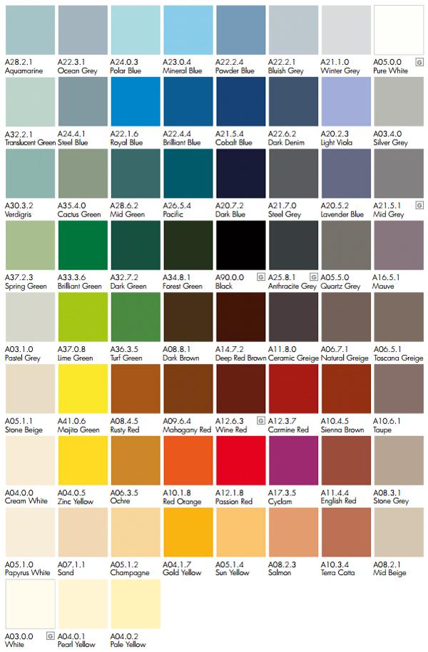 Trespa uni colours kleuren